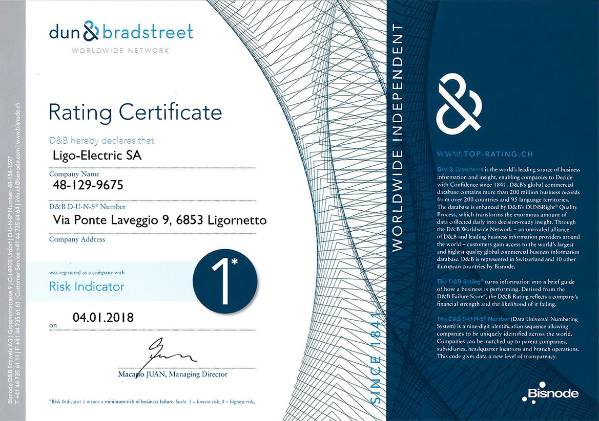Rating Certificate 2018